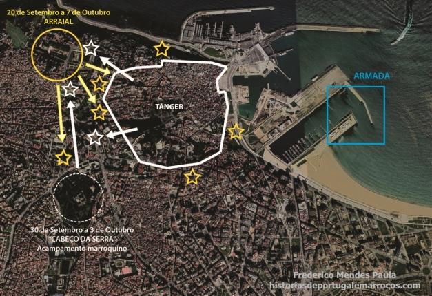 Ataques portugueses a Tanger