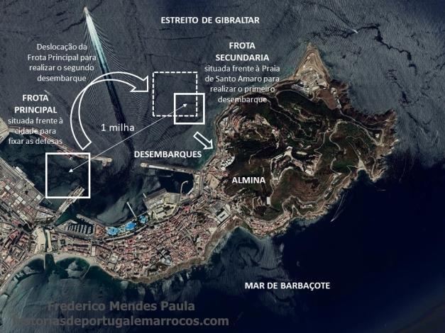 Ceuta desembarque