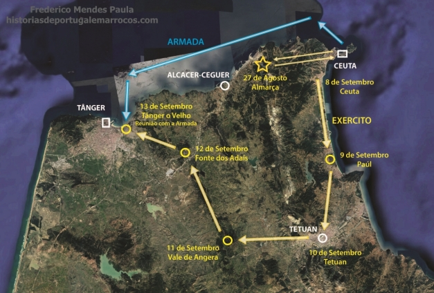 Percurso entre Ceuta e Tanger