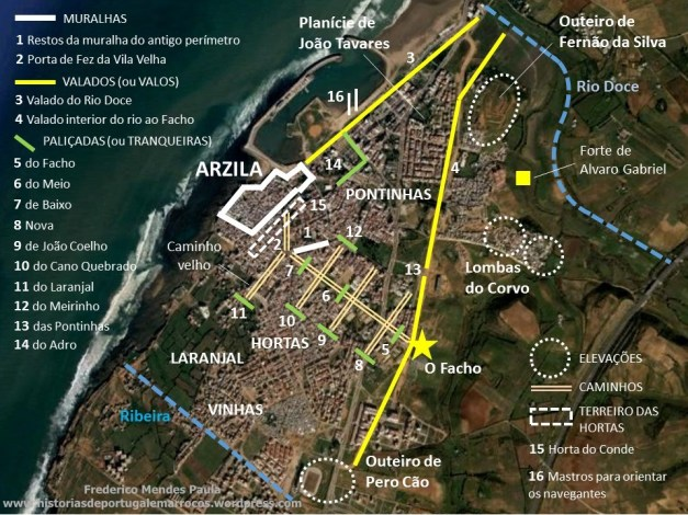 Campo de Arzila
