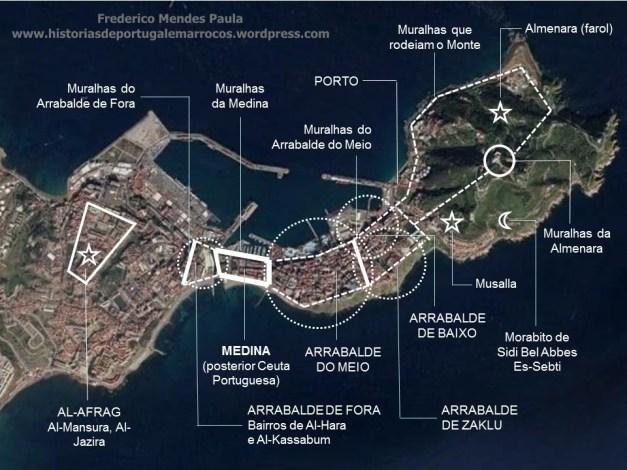 Ceuta Árabe