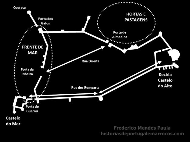 Estrutura urbana da Safim portuguesa