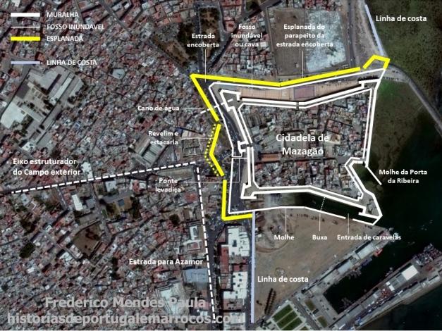Defesas próximas da Cidadela de Mazagão